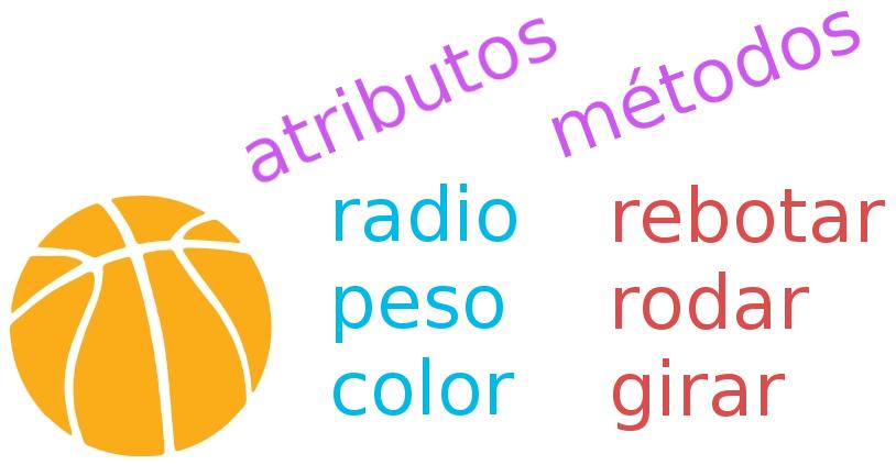 caracteristicas_objetos.png