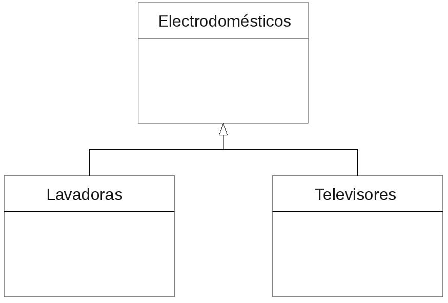 diagrama de clase herencia
